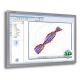 "Pizarra Digital  Multiclass Touch 78"" MCI780"